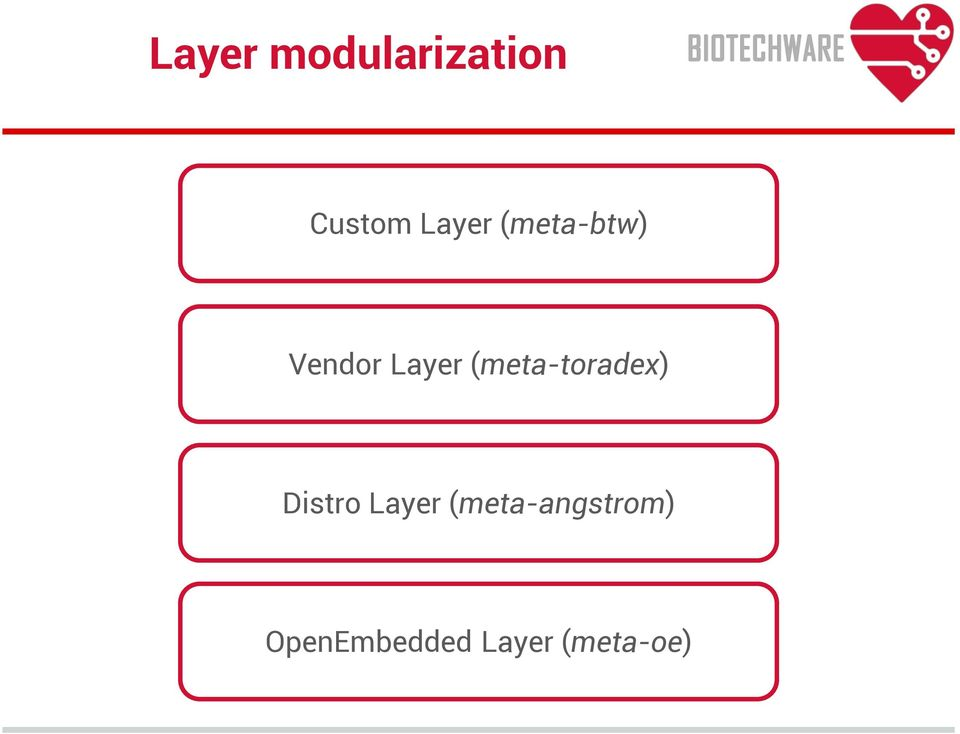(meta-toradex) Distro Layer