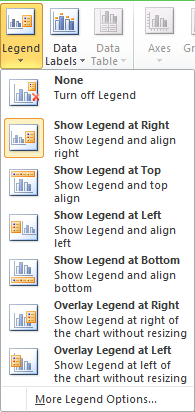 Legend When you create a chart, the legend appears, but you can hide the legend or change its location after you create the chart. 1. Click the chart in which you want to show or hide a legend. 2.
