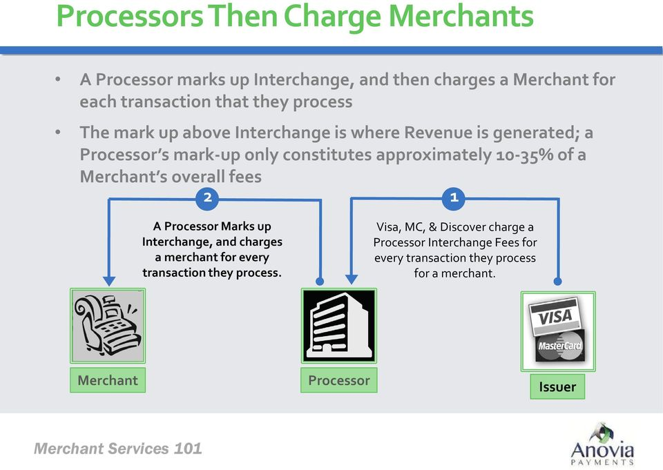 Merchant s overall fees 2 1 A Processor Marks up Interchange, and charges a merchant for every transaction they process.