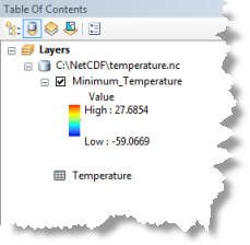 11. Click the List By Source button in the table of contents to see the Temperature table. 12.