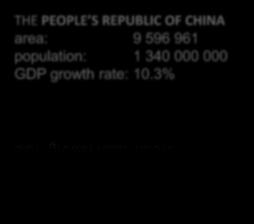 8% THE PEOPLE S REPUBLIC OF CHINA area: 9 596 961 population: 1