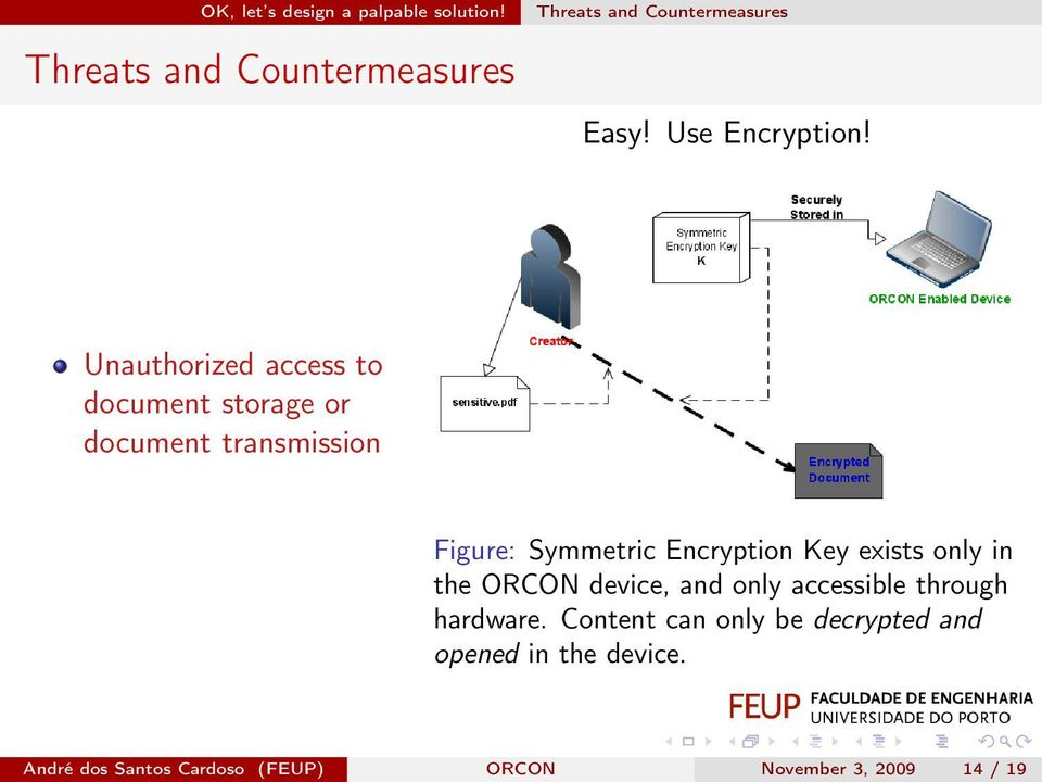 Unauthorized access to document storage or document transmission Figure: Symmetric Encryption Key