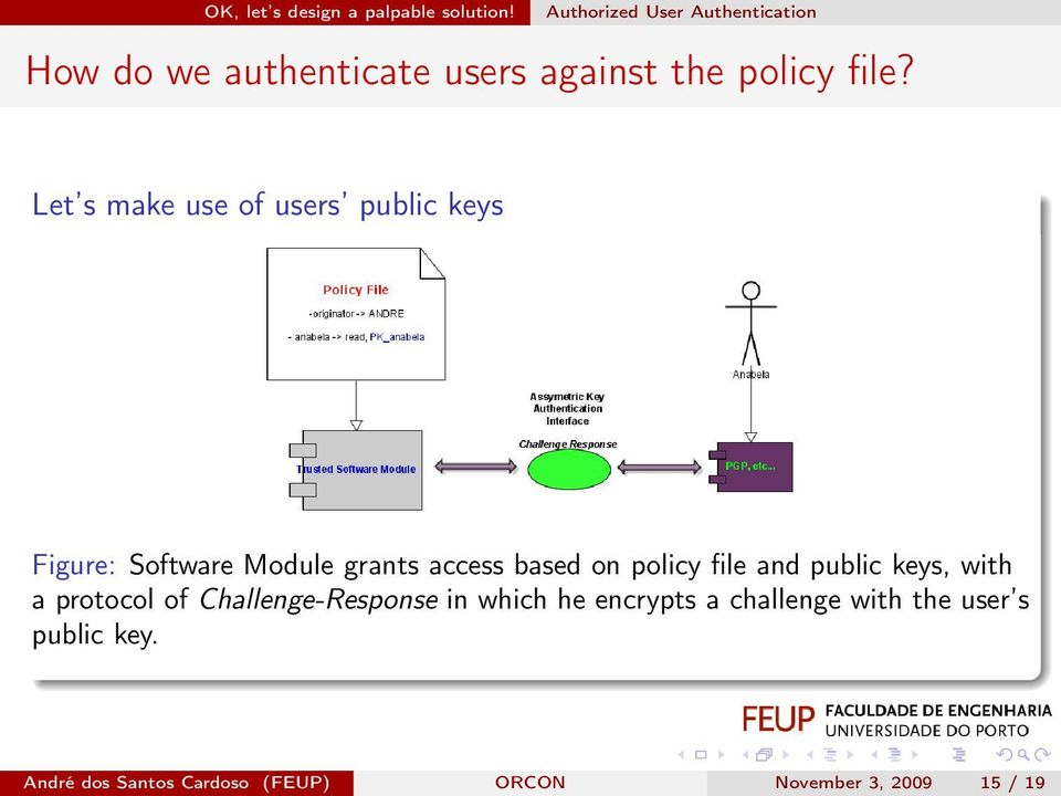 Let s make use of users public keys Figure: Software Module grants access based on policy file and
