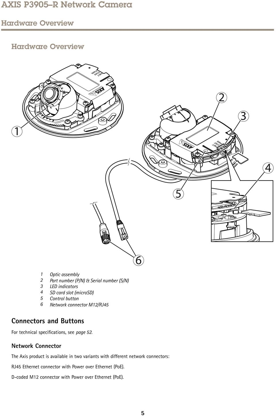Connectors and Buttons For technical specifications, see page 52.