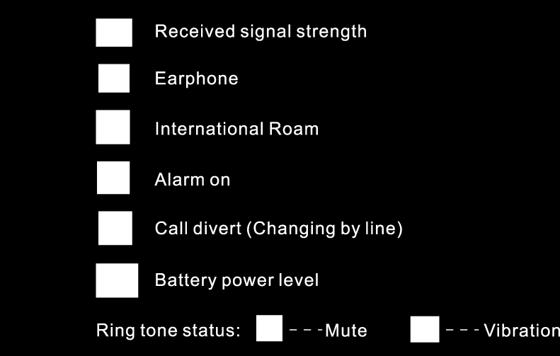 3.3 Status Icons 3.4 LCD Backlight The backlight time duration and brightness on the display screen can be set.