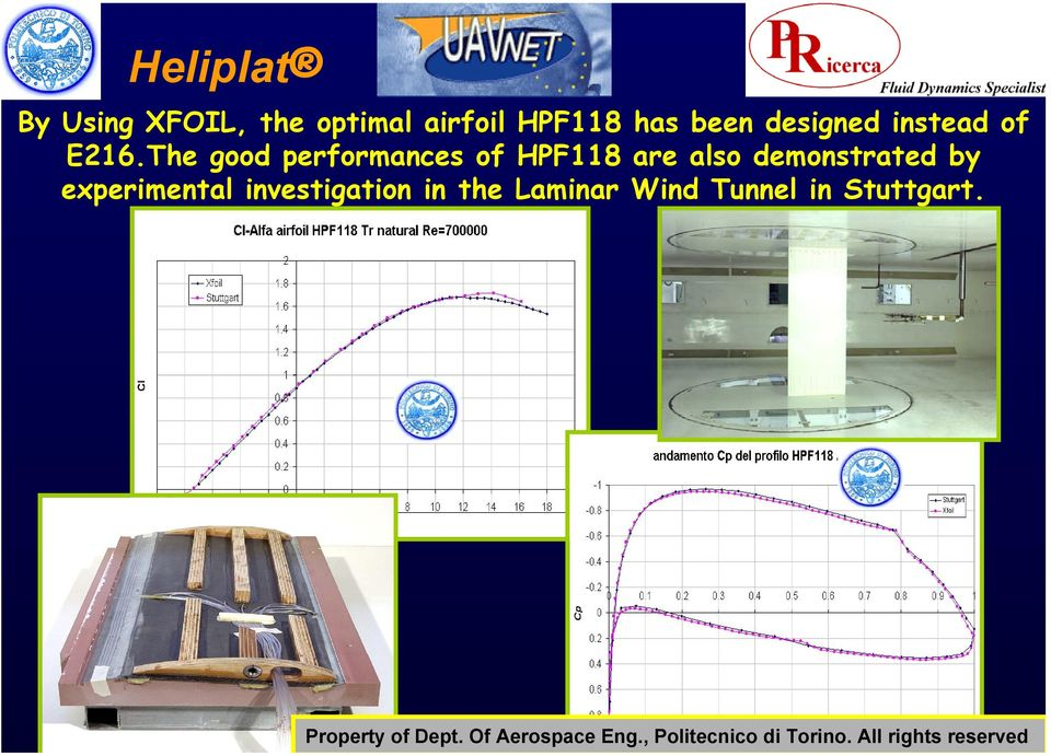 The good performances of HPF118 are also demonstrated by experimental
