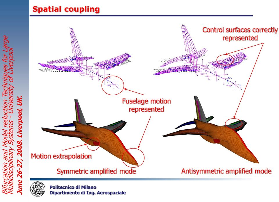 motion represented Control surfaces