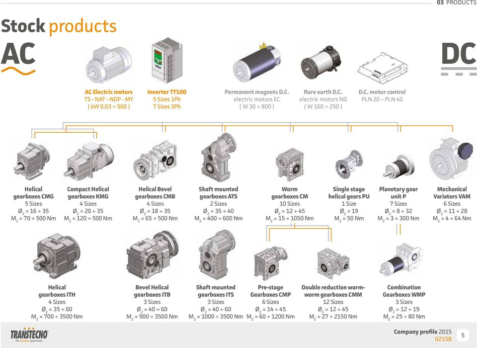 Shaft mounted gearboxes ATS 2 Sizes = 35 40 = 400 600 Nm Worm gearboxes CM 10 Sizes = 12 45 = 15 1050 Nm Single stage helical gears PU = 19 = 50 Nm Planetary gear unit P 7 Sizes = 8 32 = 3 300 Nm