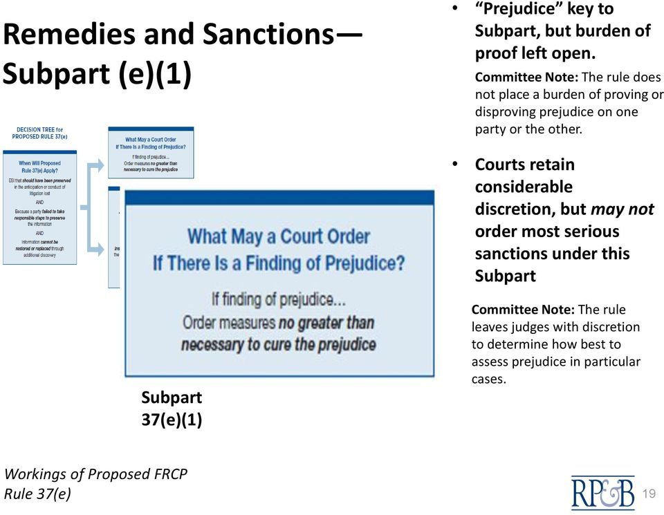 Courts retain considerable discretion, but may not order most serious sanctions under this Subpart Subpart 37(e)(1)