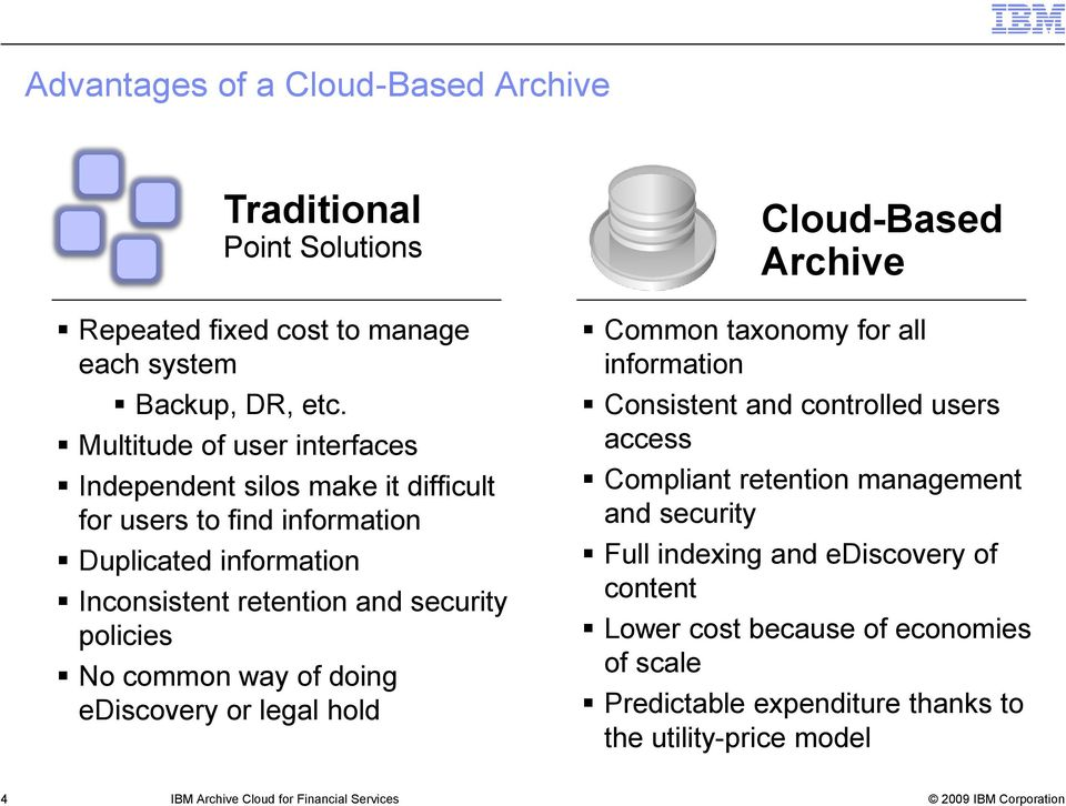 No common way of doing ediscovery or legal hold Cloud-Based Archive Common taxonomy for all information Consistent and controlled users access Compliant retention