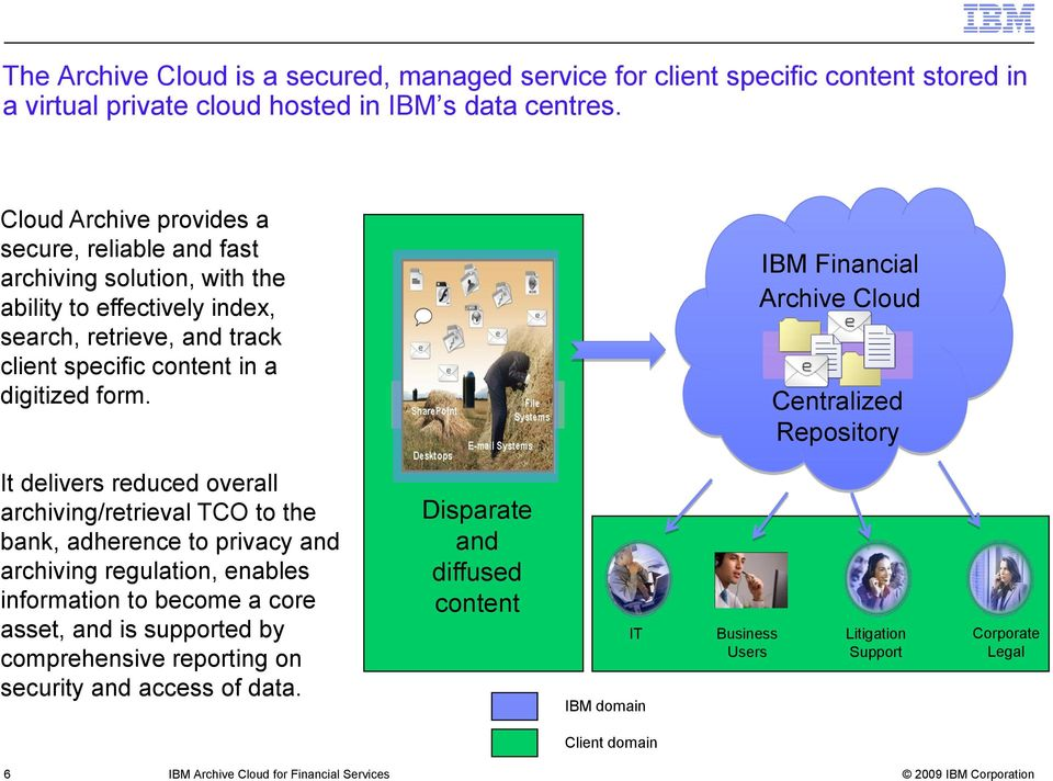 IBM Financial Archive Cloud Centralized Repository It delivers reduced overall archiving/retrieval TCO to the bank, adherence to privacy and archiving regulation, enables information to
