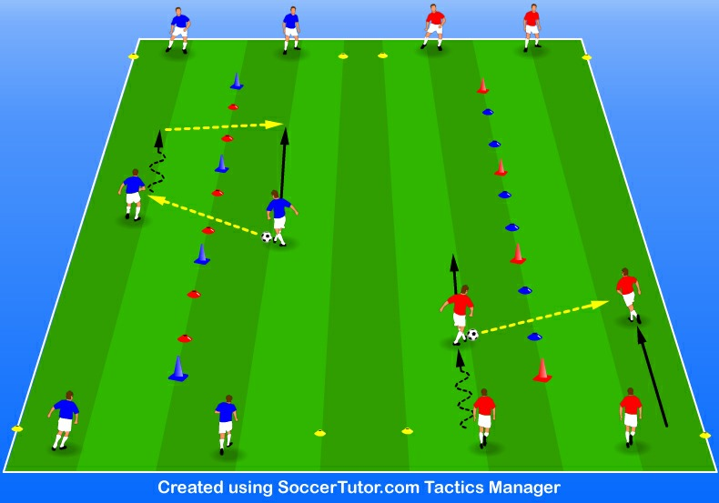 U11 - U14 Training Session - Practice 1 of 4 Technical Dribble and Pass Warm-Up 15 mins Objective Developing technical attributes such as dribbling and passing in a warm-up.