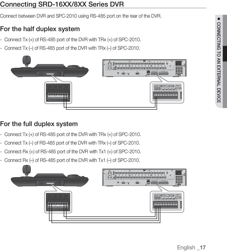 For the half duplex system - Connect Tx (+) of RS-485 port of the DVR with TRx (+) of SPC-2010. - Connect Tx ( ) of RS-485 port of the DVR with TRx ( ) of SPC-2010.