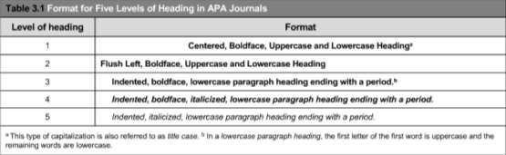 Keep in mind that your instructor may not require many of the guidelines formal APA does; however, it will still be helpful to know what these sections are.