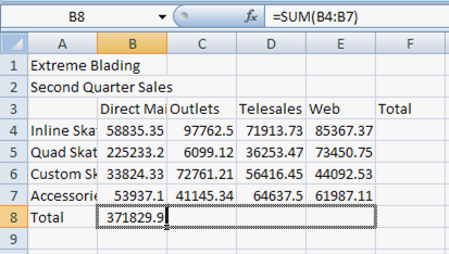 Entering Data into a Worksheet Now that you know how to move around within Excel and manipulate existing data, you will learn how to enter and edit data into a worksheet.