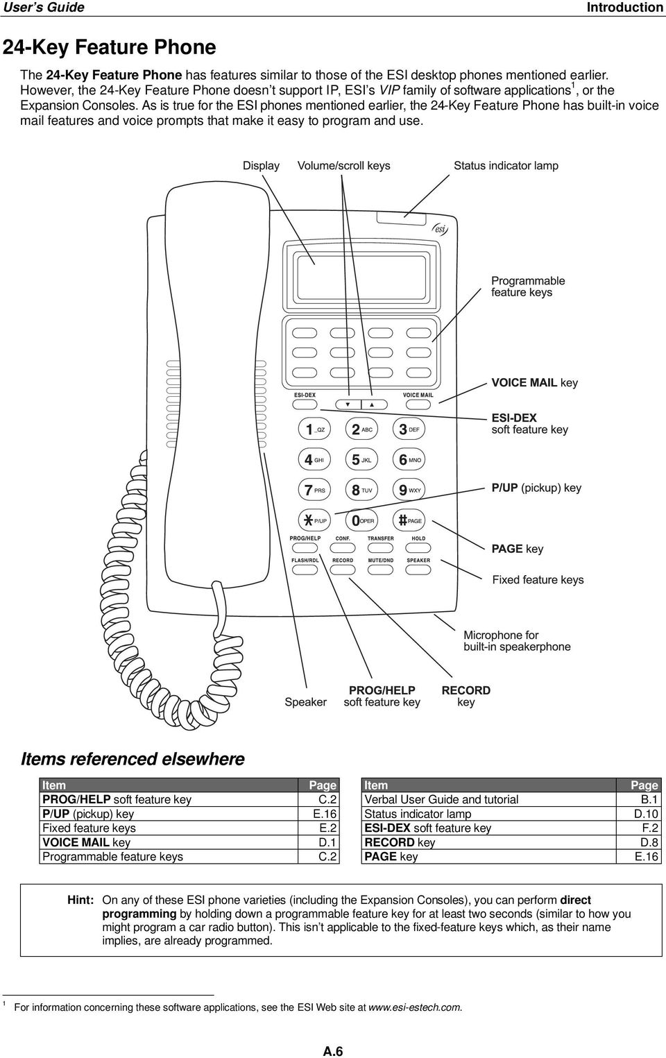 As is true for the ESI phones mentioned earlier, the 24-Key Feature Phone has built-in voice mail features and voice prompts that make it easy to program and use.
