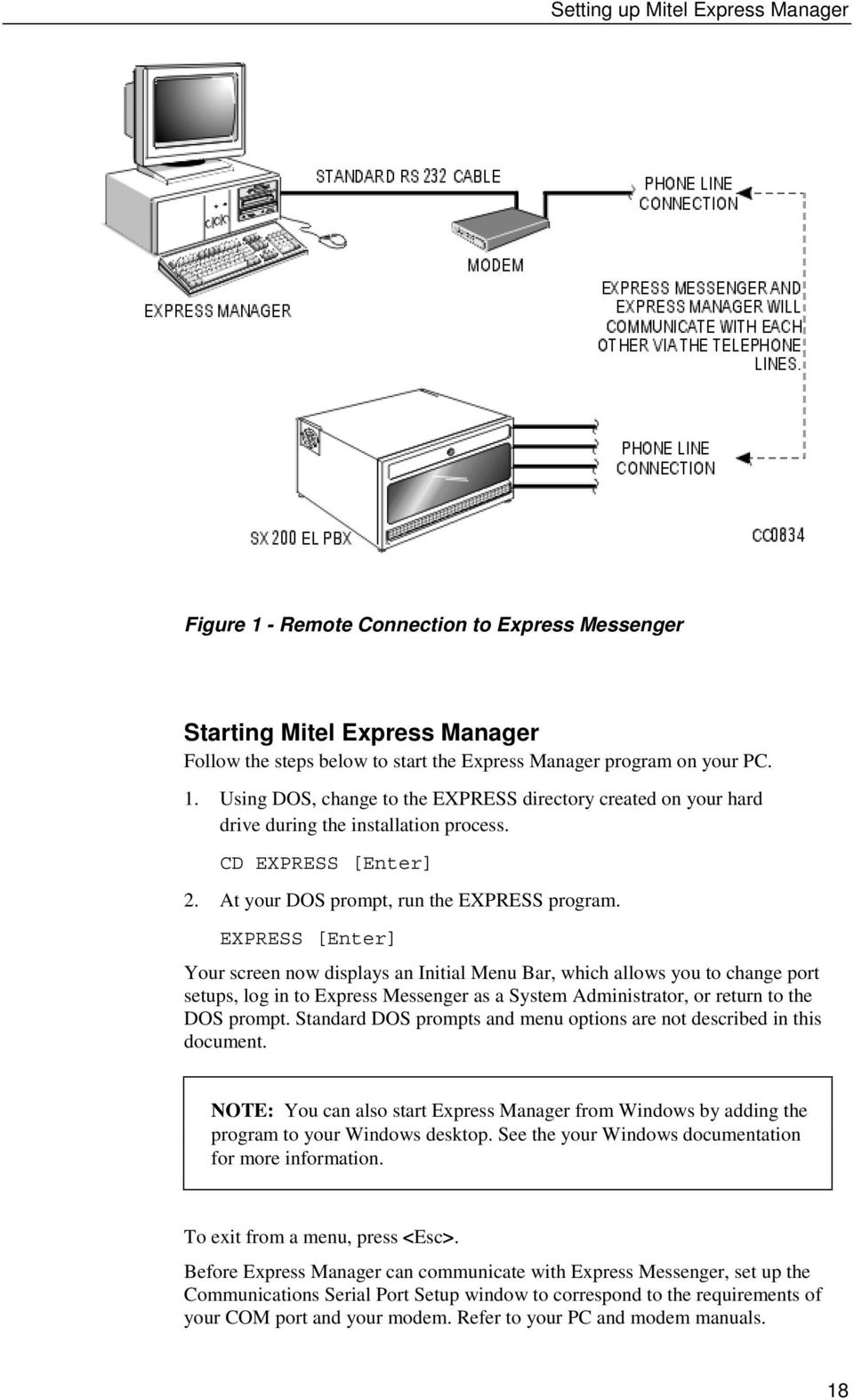EXPRESS [Enter] Your screen now displays an Initial Menu Bar, which allows you to change port setups, log in to Express Messenger as a System Administrator, or return to the DOS prompt.