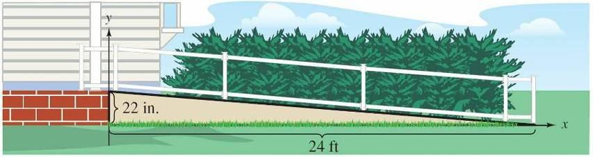 Example 5 Solution The horizontal length of the ramp is 24 feet or 12(24) =