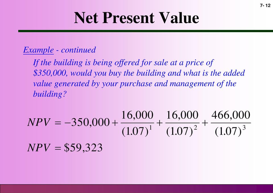 added value generated by your purchase and management of the building?