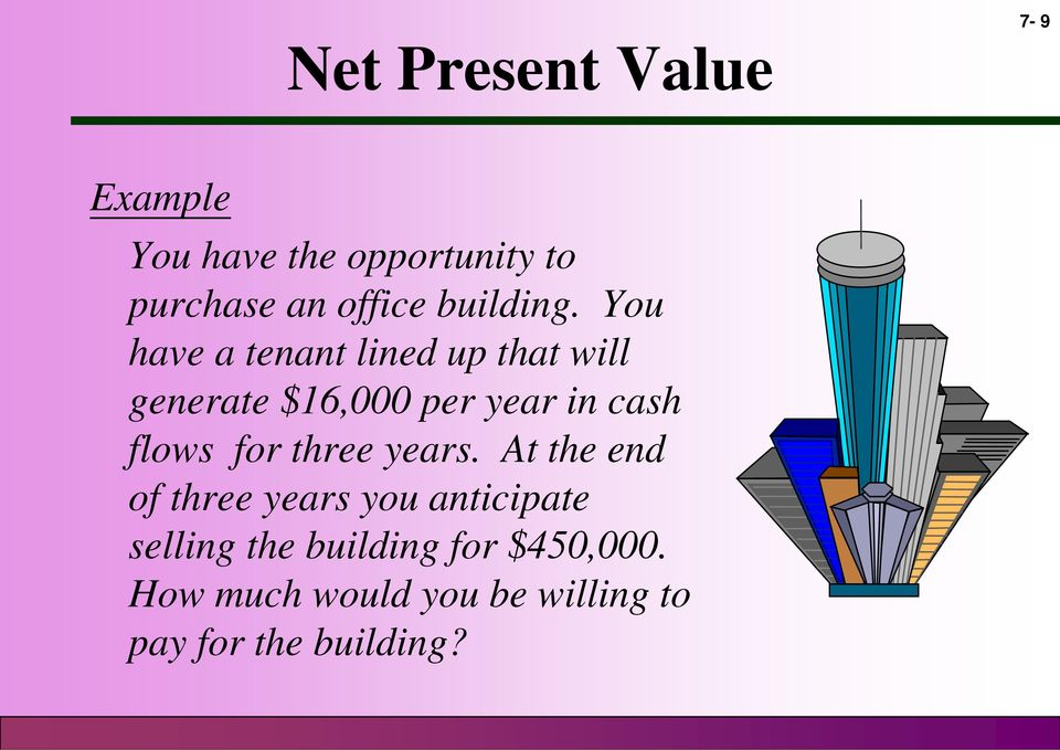 You have a tenant lined up that will generate $16,000 per year in cash flows