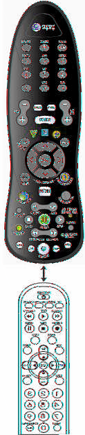 Quick Setup Guide Learning Device Codes (continued) STEP 6. Press the next key you want to program on your RF Remote Control once (VOLUME or VOLUME or MUTE ). STEP 7.