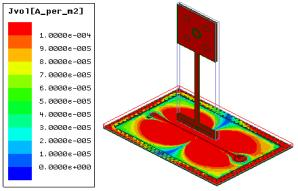 Design Simulation for Wearables Simulation Thermal Stress Electrical Critical Thermal