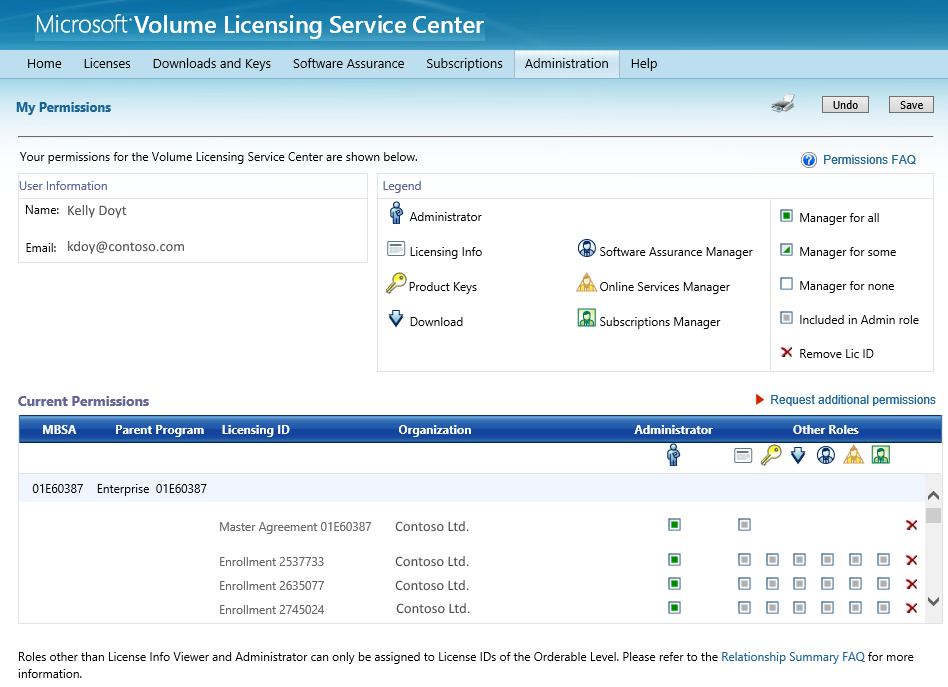 9 Microsoft Volume Licensing Service Center: Getting Started and Administration Opt Out: You will not receive the Administrator role for all future Enrollments added under the MBSA or