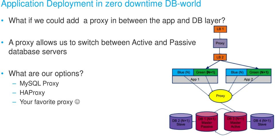 A proxy allows us to switch between Active and Passive
