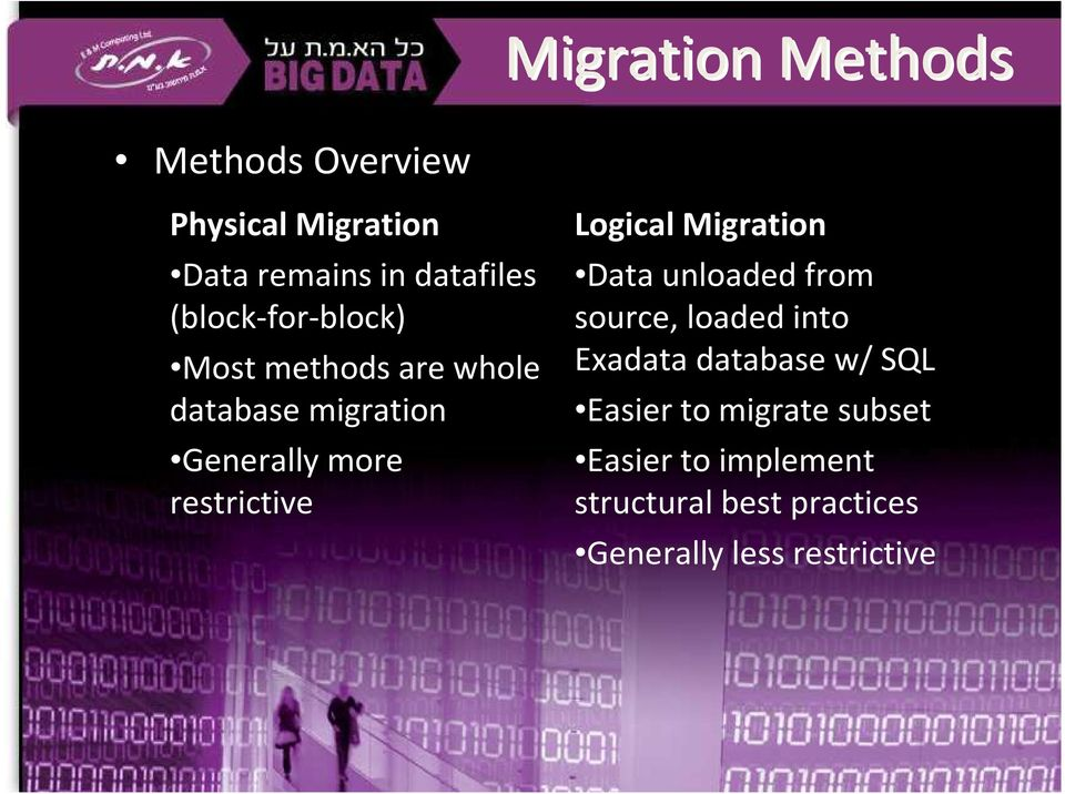 Logical Migration Data unloaded from source, loaded into Exadata database w/ SQL