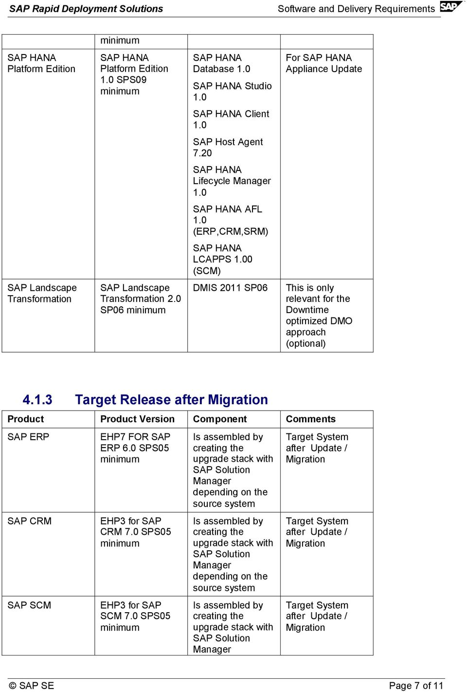 0 SP06 DMIS 2011 SP06 This is only relevant for the Downtime optimized DMO approach (optional) 4.1.3 Target Release after SAP ERP SAP CRM SAP SCM EHP7 FOR SAP ERP 6.