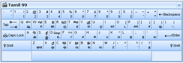 Tamil Indic Input 2 User Guide 9 Special Combinations Halant is typed before a consonant, to obtain half consonants. i' matra is typed before a consonant, to obtain 'i' matra form of the consonant.