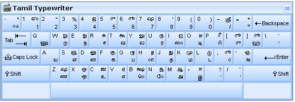 Tamil Indic Input 2 User Guide 8 Conjuncts ksha, xa, Xa sr Gy Visarga ஃ அஃ க ஷ ஸ ர ஜ க Q/H ah Special Combinations To type Roman Numerals (Numbers), use the Numpad Keys of the Keyboard with Caps Lock
