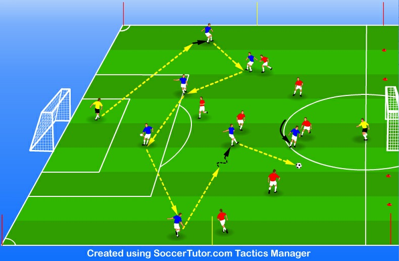 U15 - U19 Training Session - Practice 4 of 4 Build-Up Play in a Small Sided Game 20 mins Objective To develop team tactics with build up play from the back.