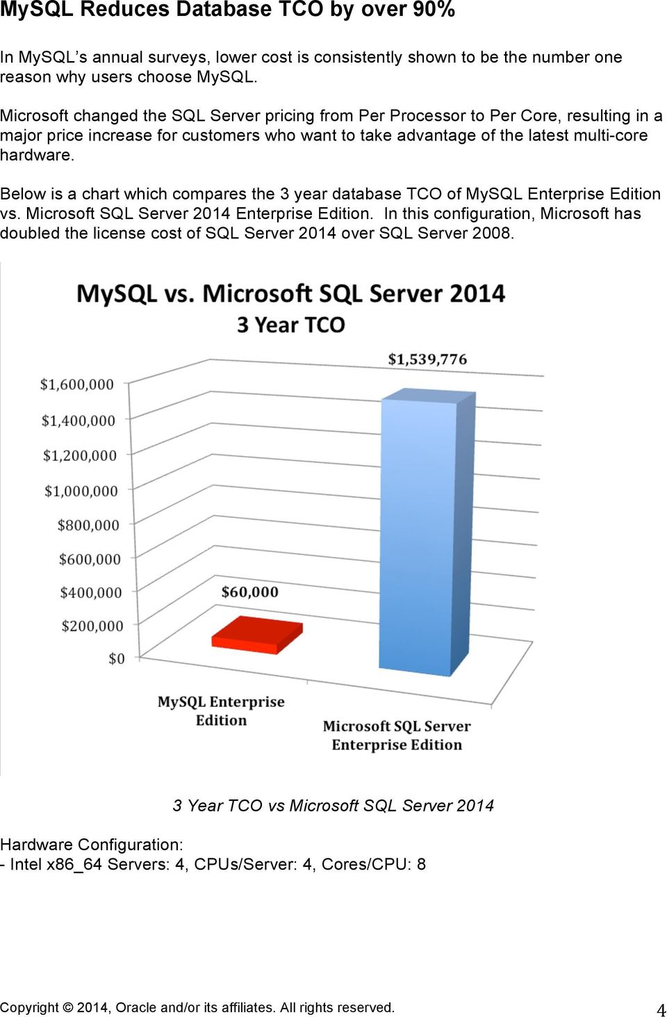 multi-core hardware. Below is a chart which compares the 3 year database TCO of MySQL Enterprise Edition vs. Microsoft SQL Server 2014 Enterprise Edition.