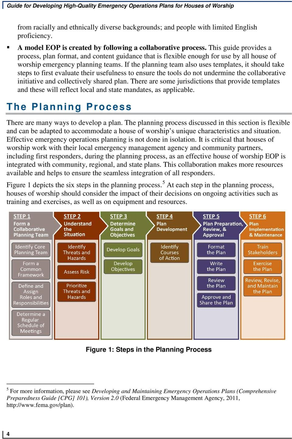 If the planning team also uses templates, it should take steps to first evaluate their usefulness to ensure the tools do not undermine the collaborative initiative and collectively shared plan.