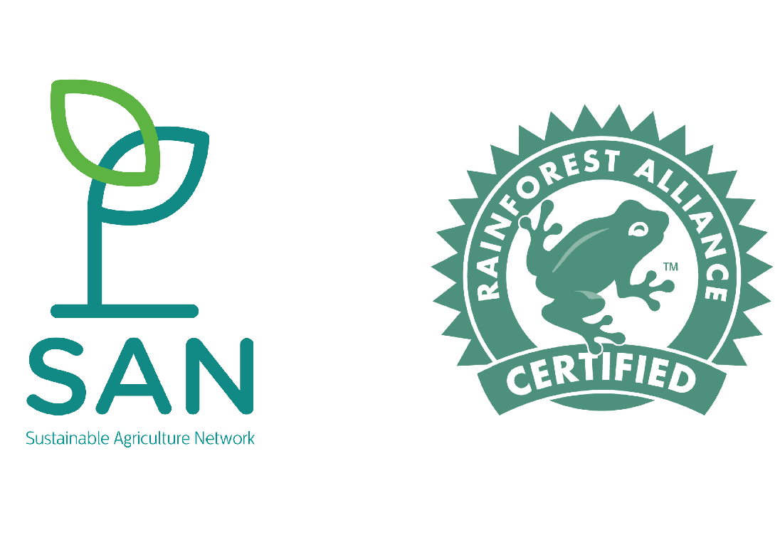 Chain of Custody Standard July, 2015 Sustainable Agriculture Network and Rainforest Alliance, 2015 Sustainable Agriculture Network (SAN): CEFCA, Ivory Coast Fundación