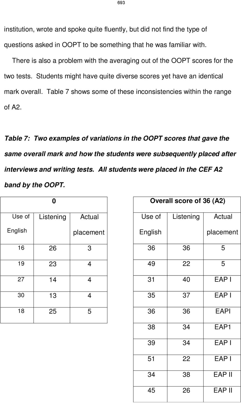 Table 7 shows some of these inconsistencies within the range of A2.