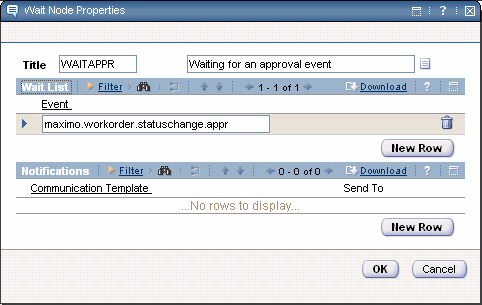 Creating a Process Record Assignments Used to specify one or more roles that should receive the task assignment. You must specify at least one assignment per Task node.