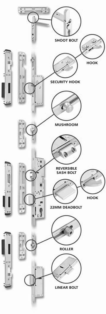 HOOKS Hooks provide a steadfast locking point for a door.