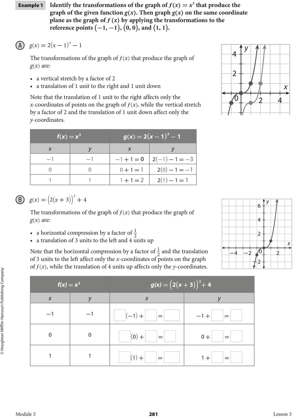 How can I find domain and range when given a data set of coordinates