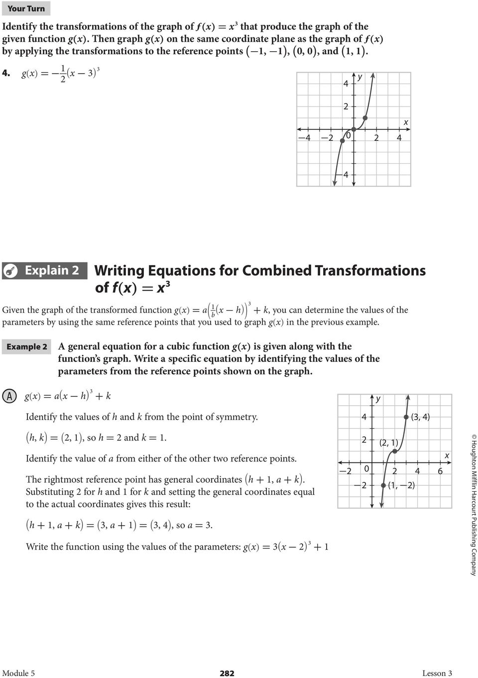 Uncategorized Function Transformations Worksheet transforming equations worksheet adding subtracting positive and negative numbers graphing transformations lf 17 linear in point slope