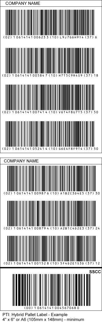 5. Attach Hybrid Pallet Labels to Bill of Lading. 6.