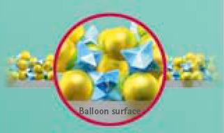 Roughened Balloon Surface vs.