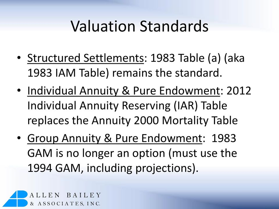 Individual Annuity & Pure Endowment: 2012 Individual Annuity Reserving (IAR) Table