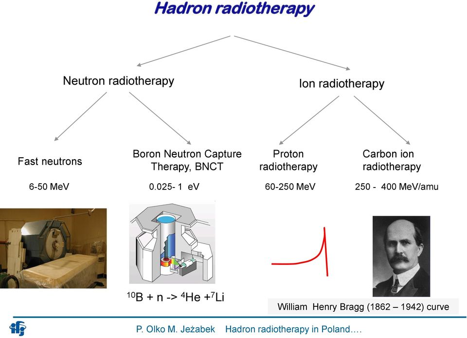Carbon ion radiotherapy 6-50 MeV 0.