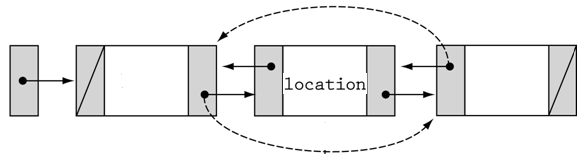 Deleting location node from a Doubly Linked List node* temp; 1.