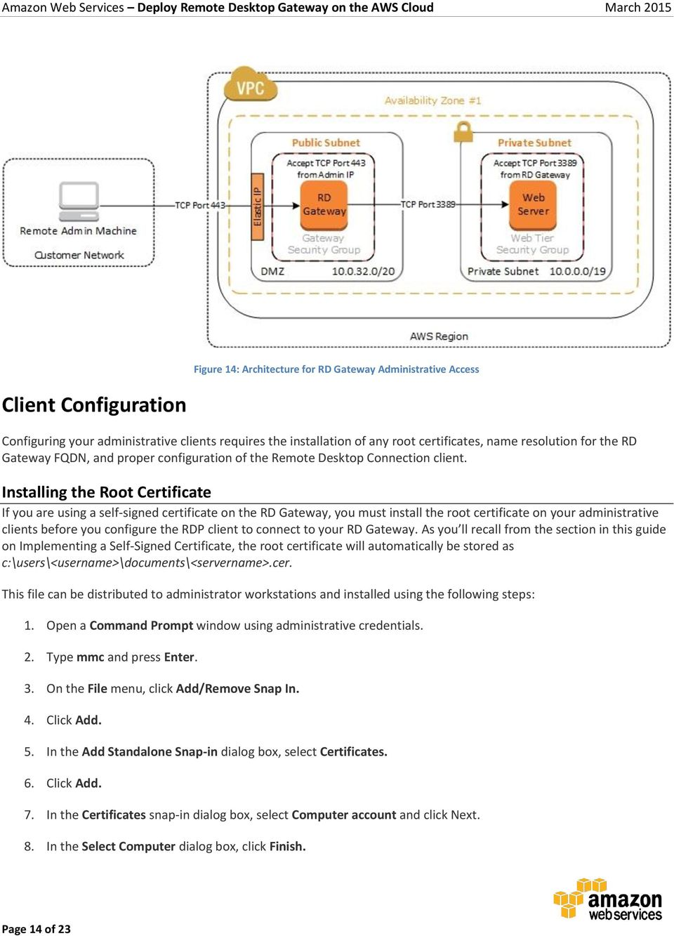 Installing the Root Certificate If you are using a self-signed certificate on the RD Gateway, you must install the root certificate on your administrative clients before you configure the RDP client