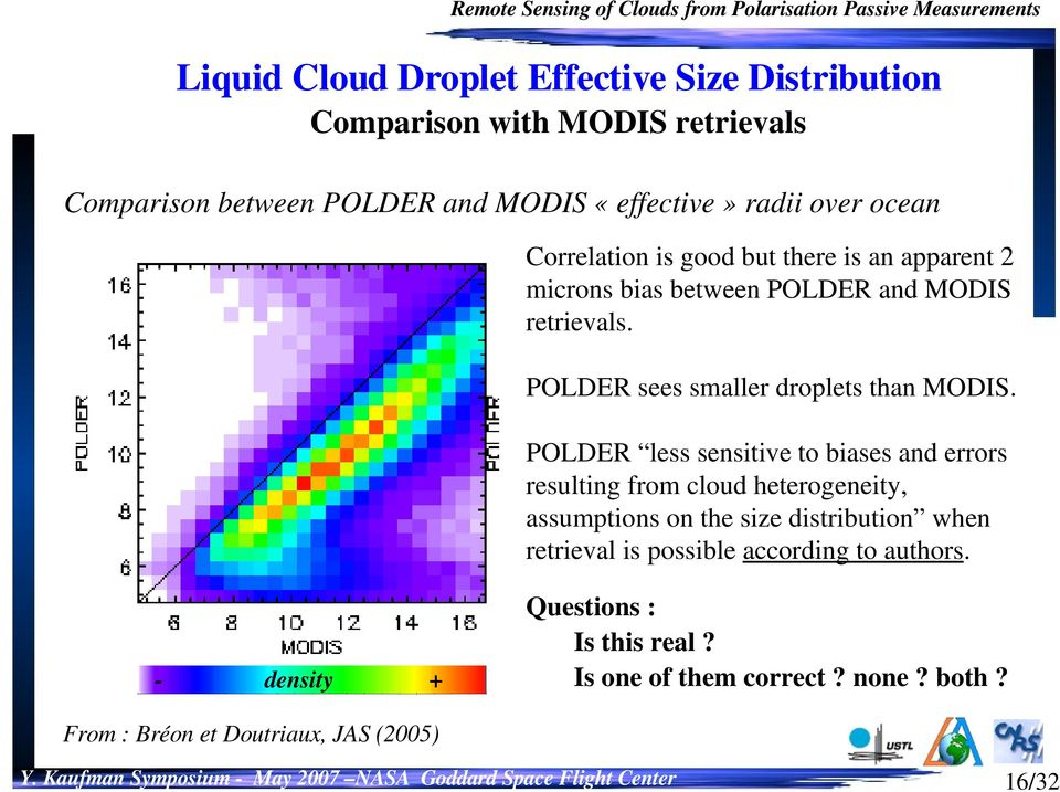 POLDER sees smaller droplets than MODIS.