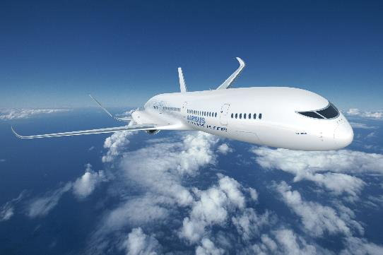 Delivered through four technology themes Aircraft of the future Aerostructures of