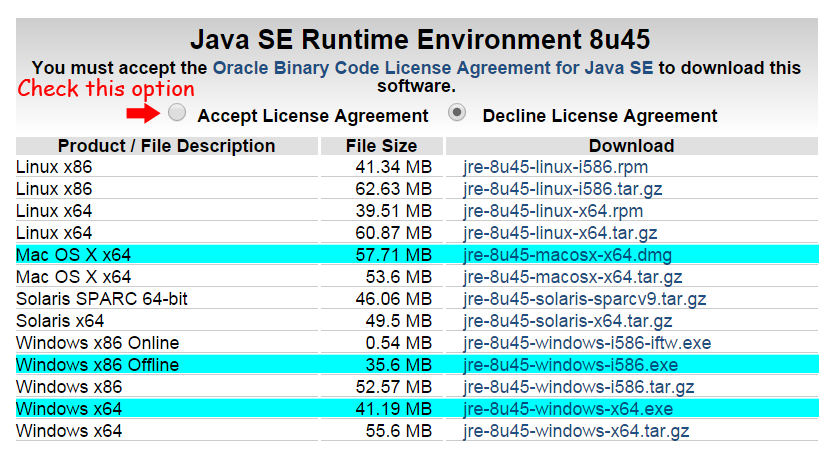 1.2. Installing the java virtual machine (JVM) A java virtual machine (JVM) is required to run any java program. Eclipse, which is also a java program, also runs on a java virtual machine.